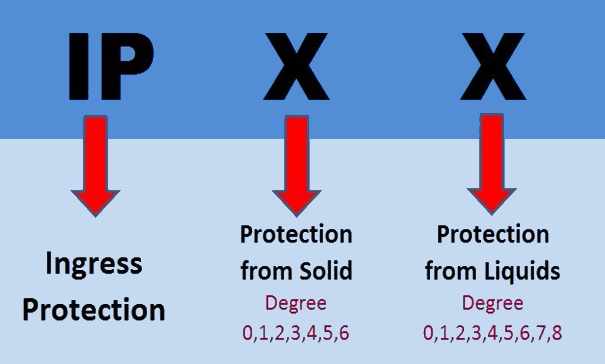IP_Code_Protection
